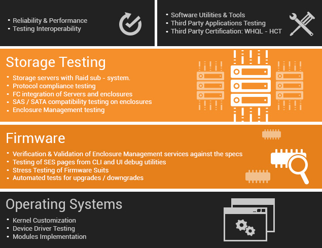 Software Testing Tools – Storage Testing & Automation Tools