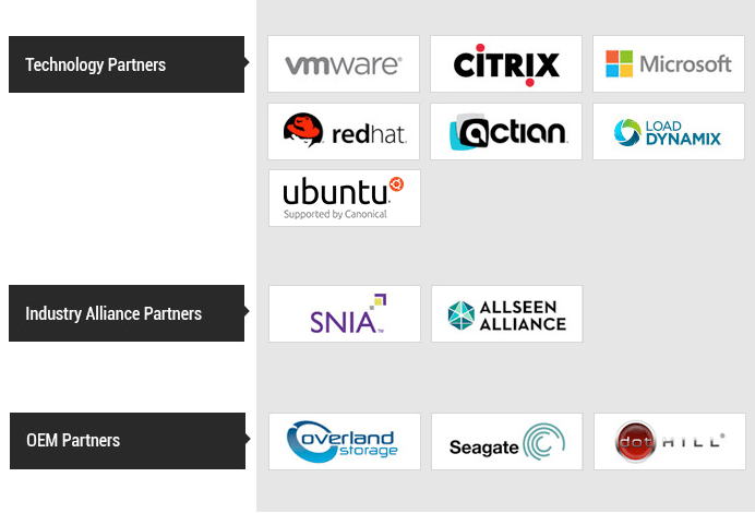 Vedams Partners